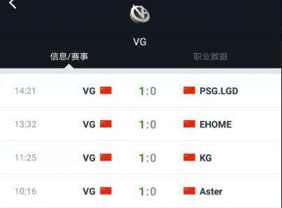 VG战队分析,乐天堂分享中国战队VG最近战况