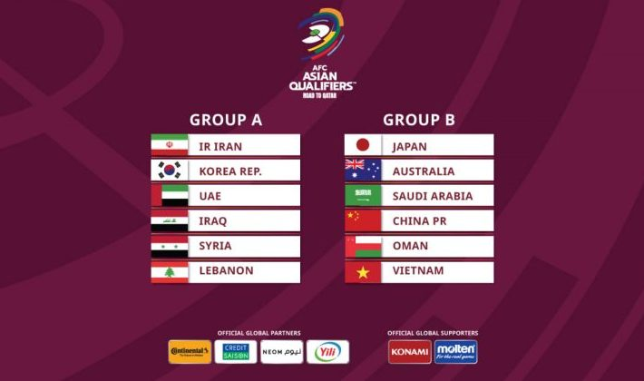 world cup asian qualifies